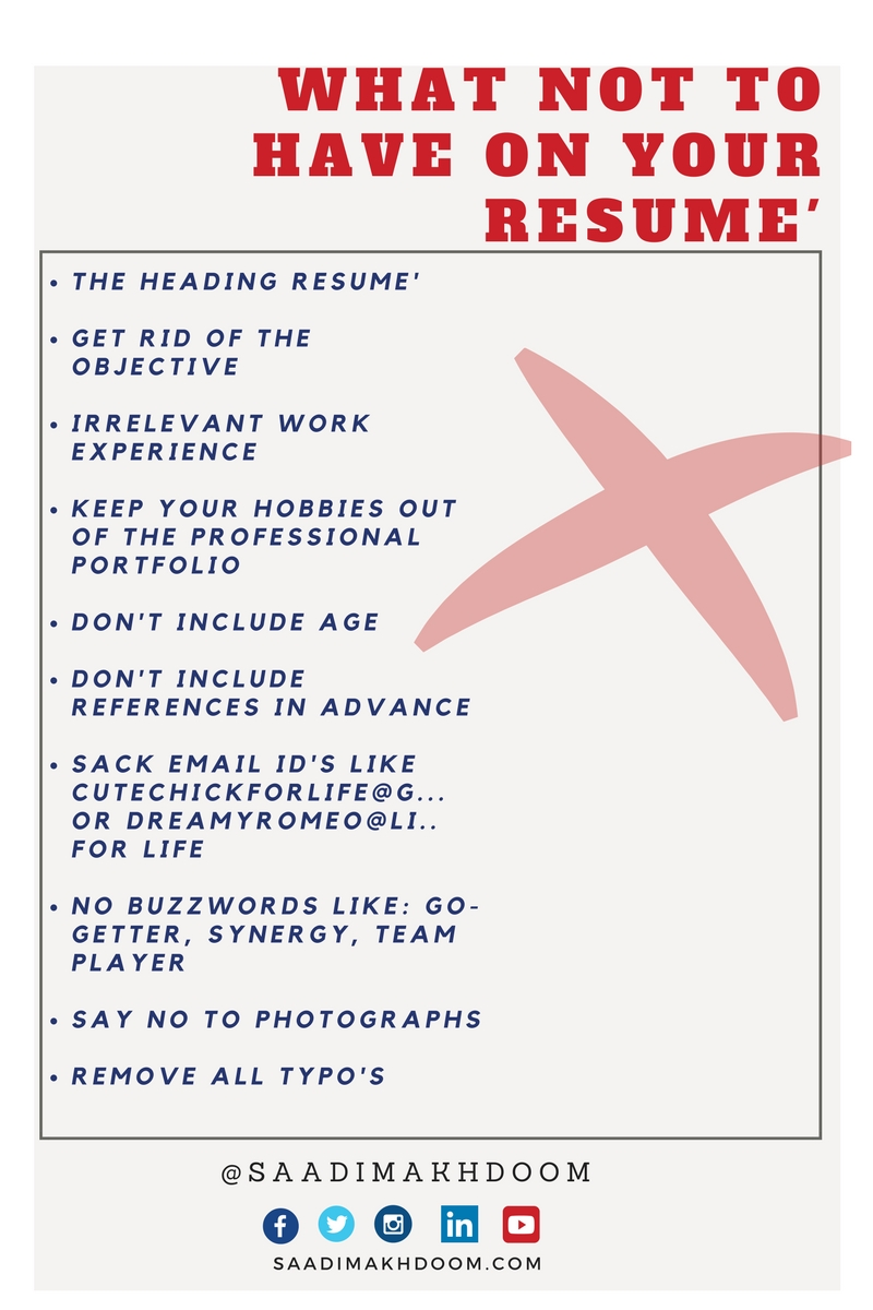 What NOT to have on your Resume\' – SAADIMAKHDOOM.COM
